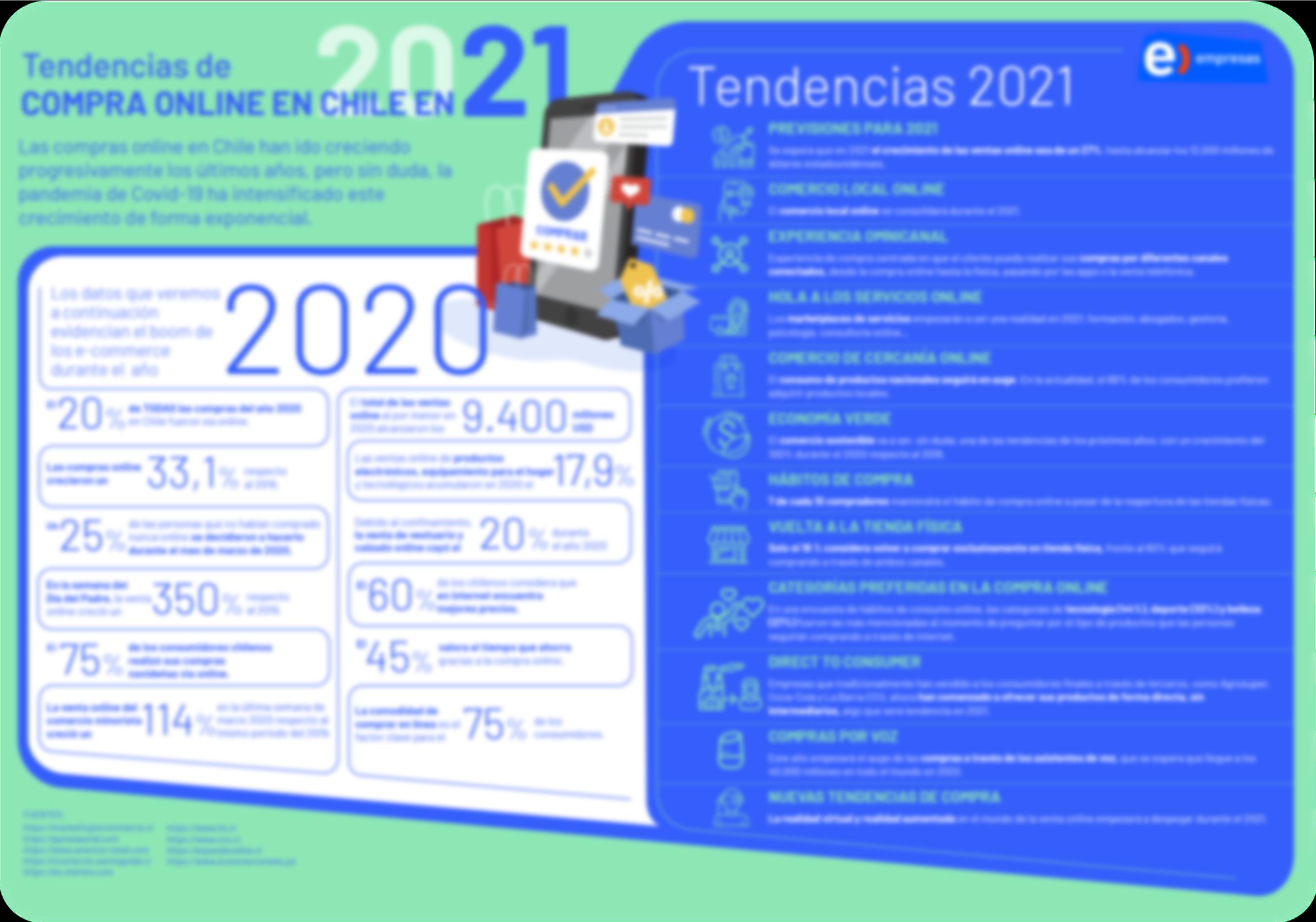 Info_COMPRAS ONLINE 2021 portada