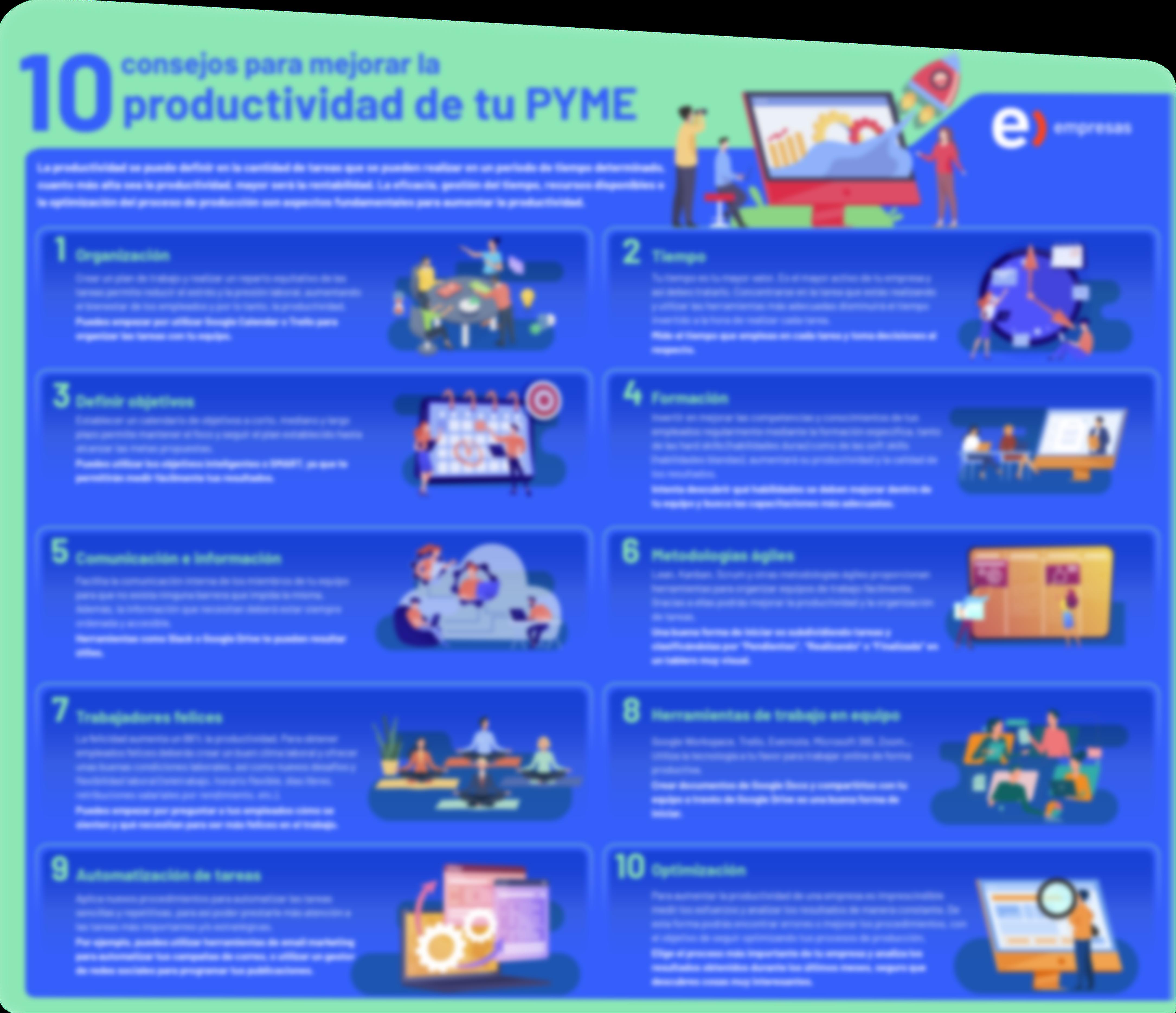 INFO PRODUCTIVIDAD EN LA PYME 2-1