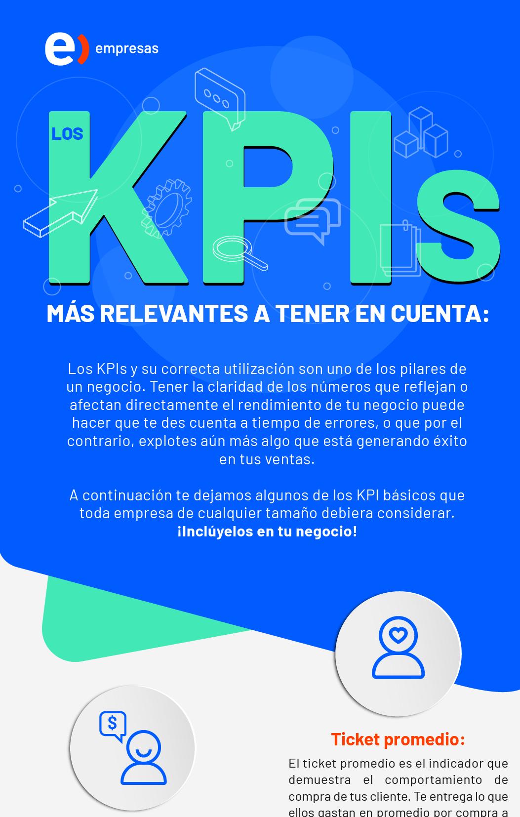 Los KPIs más relevantes
