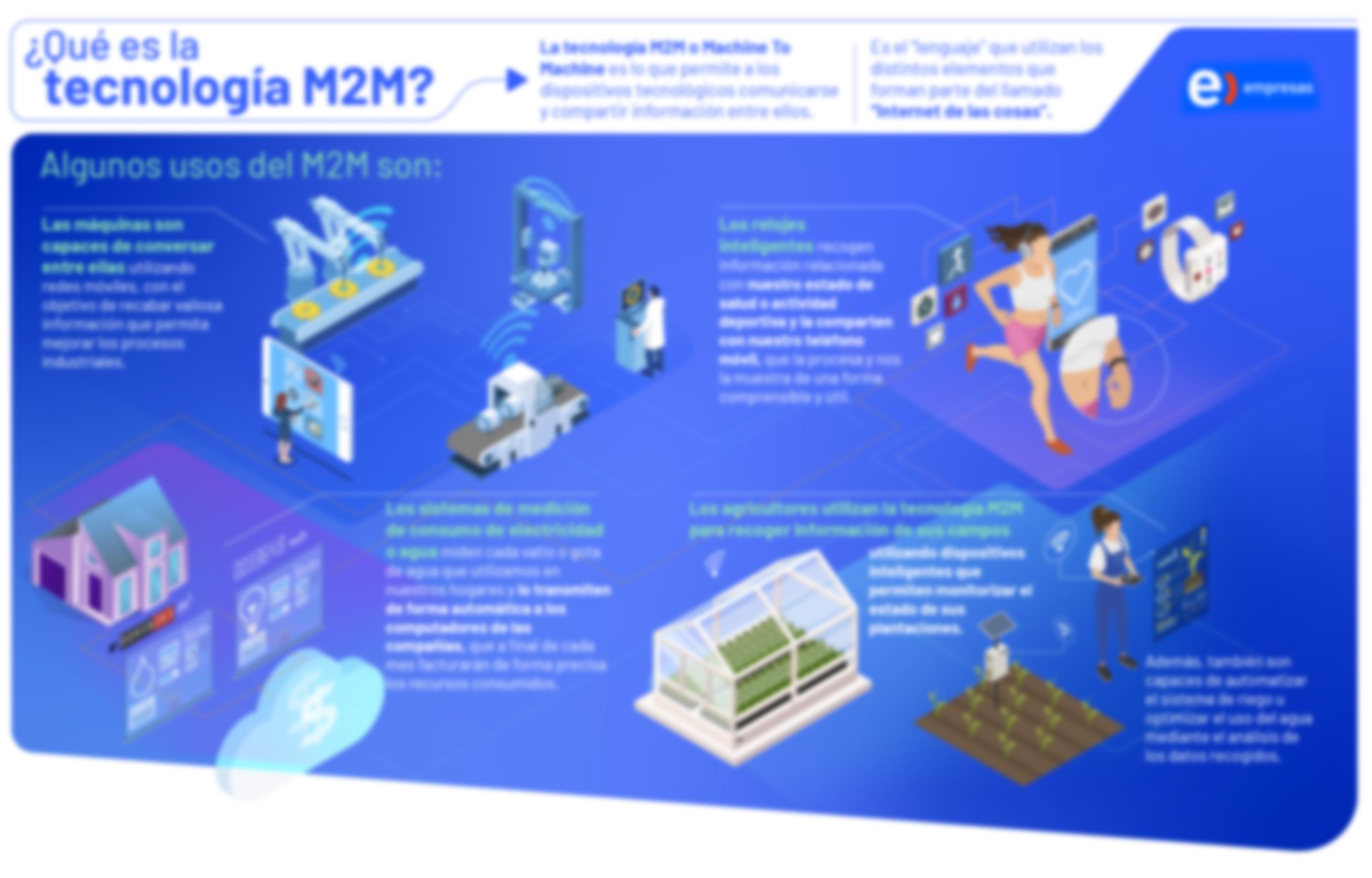 M2M desenfocada-2